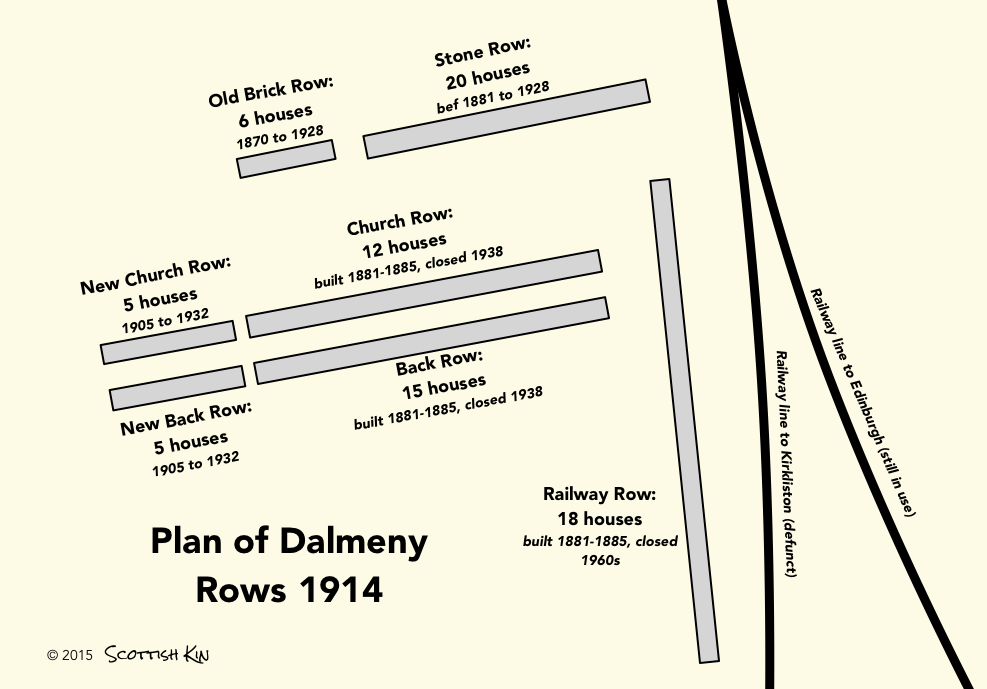 Dalmeny Rows plan
